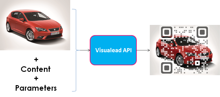 Visualead API Visual QR Code Generator Flow